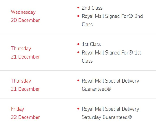 Royal Mail Xmas Posting dates