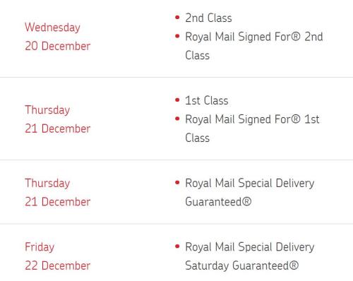 Royal Mail Xmas Posting dates